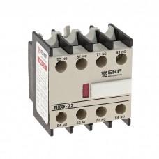 Приставка контактная ПКЭ-40 4NO EKF PROxima